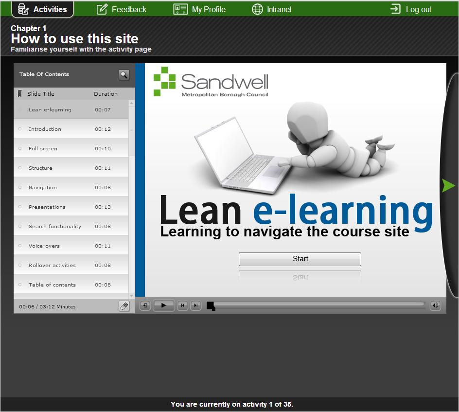 Sandwell-Lean